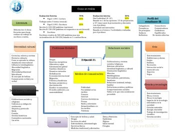 IB Spanish HL outline in Spanish (2015)