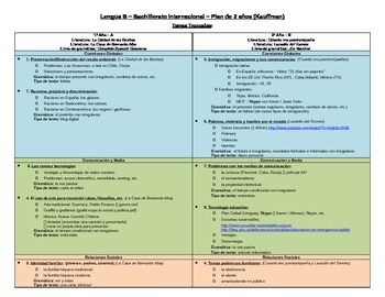 IB Spanish IV and V HL / SL two-year course curriculum