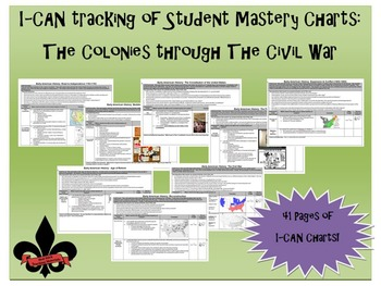 ICAN Mastery Charts--American History from Colonies throug