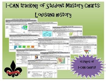ICAN Mastery Charts--Louisiana History