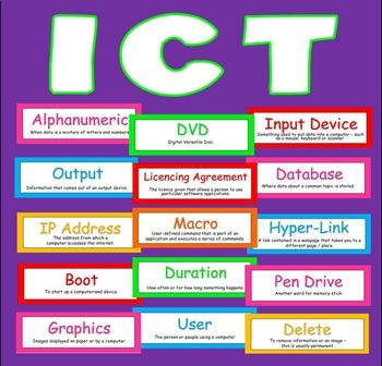 ICT FLASH CARDS x 200 -TEACHING RESOURCE, CLASSROOM DISPLA