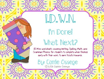 I.D.W.N. I'm Done! What Next? Part1