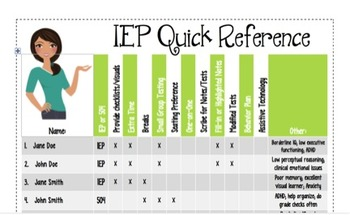 IEP 504 Quick Reference At a Glance