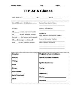 IEP At A Glance and Goal Tracking