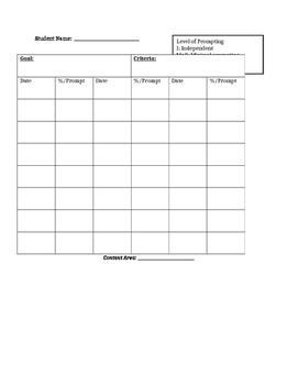 IEP goal tracking sheets for the year- includes prompting levels