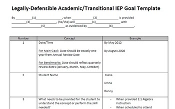 IEP Goal Writing Template/Guide (Easy to Use!) - Adobe PDF