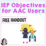 IEP Objectives for AAC Users - Measuring Genuine Communication