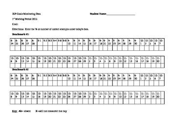 IEP Progress Monitoring Data Sheet