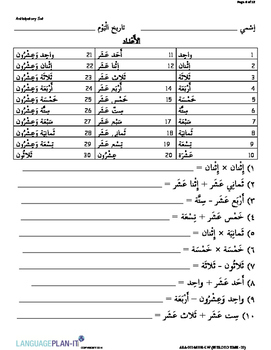 INTRO TO TIME -30 (ARABIC 2015 EDITION)