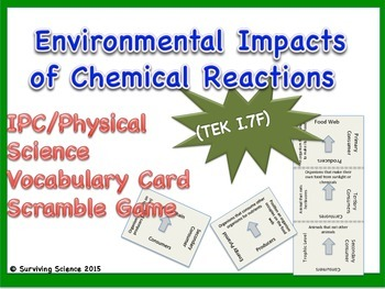 IPC Vocabulary Scramble Game: Environmental Impact of Chem