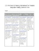Conference Form: 4th Grade Common Core ELA Reading: Inform