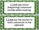 """IRLA GREEN Level """"I Can"""" Statements for Foundational Skills"""