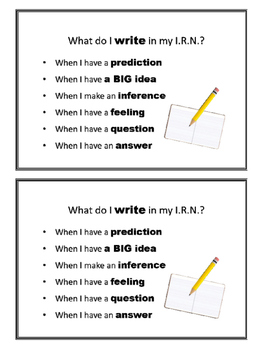 Independent Response Notebook (IRN) questions to prompt writing