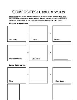 ISN Composites Diagramming WS