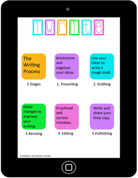 IWrite (Writing Stages)
