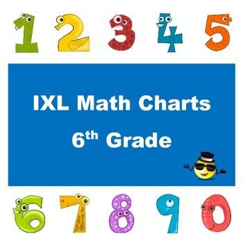 IXL Math Progress Charts for 6th Grade