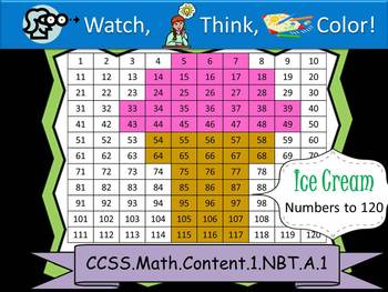 Ice Cream Hundreds Chart to 120 - Watch, Think, Color! CCS