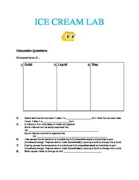 Ice Cream Lab Lesson Plan