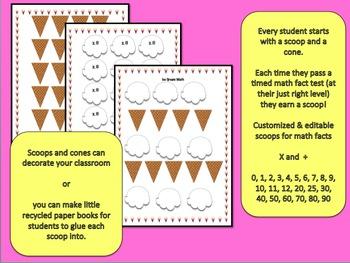 Ice Cream Math: Multiplication & Division Fact Practice