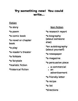 Ideas for Independent Writing
