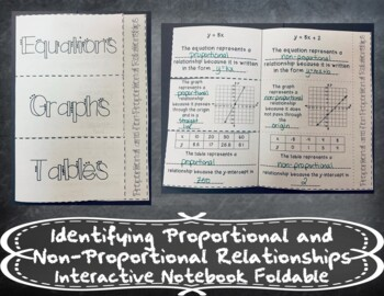 Idenitfying Proportional and Non-Proportional Relationship