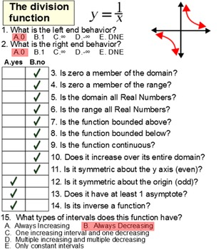 Identify & Analyze 12 Parent Functions, 7 Assignments for