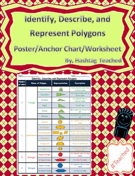 Identify, Describe, and Represent Polygons Anchor Chart, P