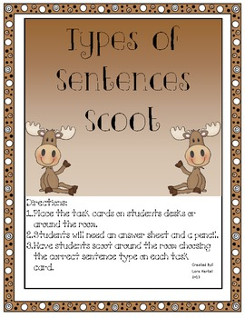 Identify  Different Types of Sentences Statement, Command,