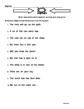Identify the Digraph