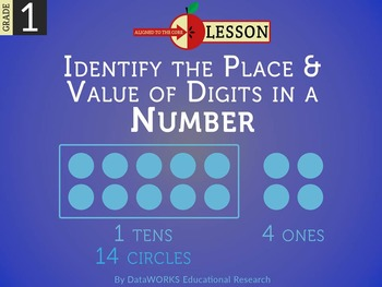 Identify the Place and Value of Digits in a Number