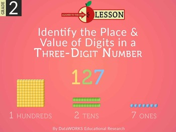 Identify the Place and Value of Digits in a Three-Digit Number