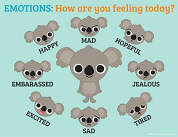 """Identifying Emotions Poster """"How are you feeling today?"""" 8"""