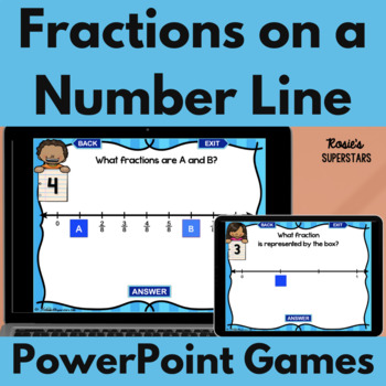 Identifying Fractions on a number line: 2 PowerPoint Games