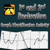 Identifying Graphs of First and Second Derivatives Activity