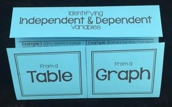 Identifying Independent & Dependent Variables (Foldable)