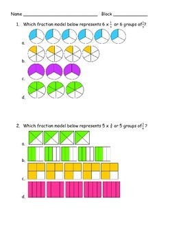 Identifying Multiplication of Fractions and Whole Numbers