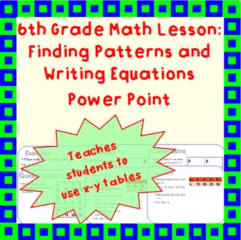 Identifying Patterns and Writing Algebraic Equations: A Po