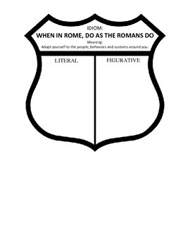 Idioms about Ancient Rome