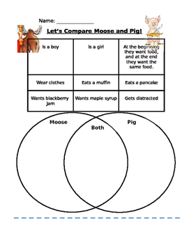 If You Give a Pig a Pancake Compare and Contrast