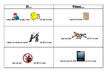 If/Then Behavior Chart