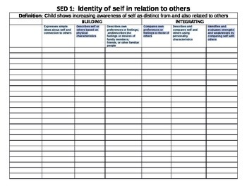 Illinois KIDS checklist for Social and Emotional Developme
