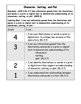 Illustrations and Words Literature Marzano Scale (RL.2.7 a