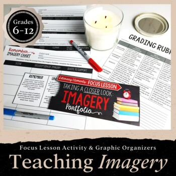 Imagery: Focus Lesson for ANY Novel
