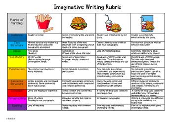 Imaginative Writing Rubric