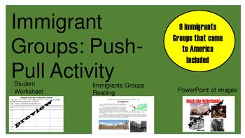 Immigrant Groups Bundle