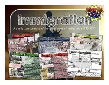 Immigration 1880-1920 PowerPoint & Student Infographic Notes