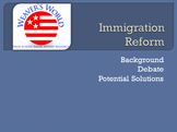 Immigration Reform: History, Debate & Potential Solutions