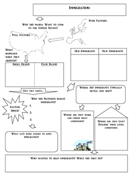 Immigration Review Sheet