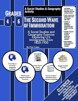 Immigration from 1820-1920 - SmartBoard & Student Sheet Ac