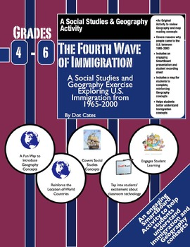 Immigration from 1965-2000 - SmartBoard & Student Sheet Ac